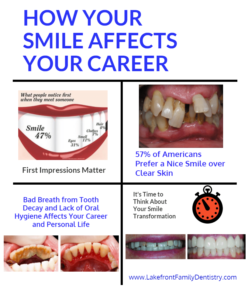 How Your Smile Affects Your Career and Cosmetic Dentistry
